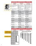 IFNA010 / Finish Nailers - Senco - Page 6