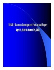 Annual Report - Business Development Plan 2002-2003