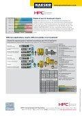Desiccant Dryers DC Series - Maziak Compressor Services - Page 7