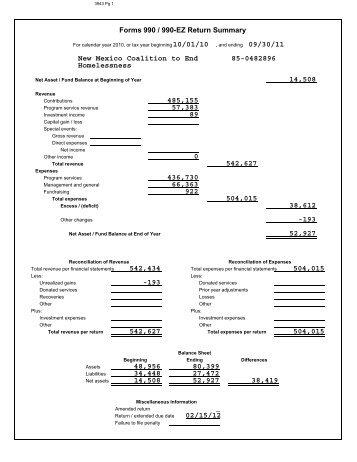 Irs 8937 Form Return Of Capital Distribution 2011