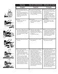 NFD84982 SLS20XP and SLS25XP 1-8-07 - Senco - Page 3