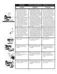 NFD84982 SLS20XP and SLS25XP 1-8-07 - Senco - Page 4
