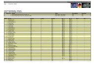 EOS 2 WD - Championship Ranking - Euro Offroad Series