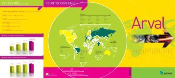 KEY FIGURES (end 2006) COUNTRY COVERAGE - Arval