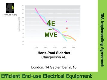 Hans-Paul Siderius - 4E - Efficient Electrical End-Use Equipment