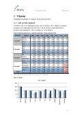 Månedsstatistik – Oktober 2012 - EVU - Page 7
