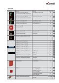 Produktkonfigurator FIZ-A3-LED Bitte kreuzen Sie das gewünschte ... - Page 2