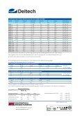 Ihre Vorteile mit Deltech® Membrantrocknern Serie DMD - Page 2