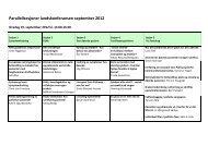 Parallellsesjoner landskonferansen september 2012