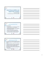 Learning Objectives Definitions of CSR