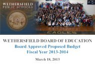Budget Presentation to Town Council - March 18, 2013