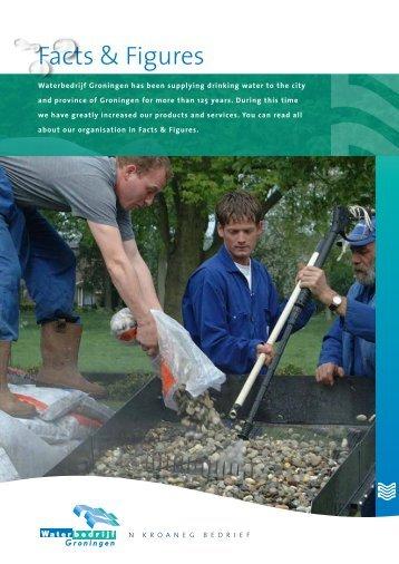 Facts & Figures - Waterbedrijf Groningen