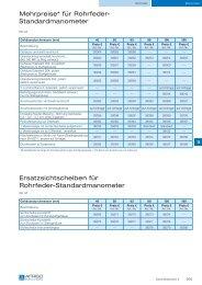 Mehrpreise* für Rohrfeder- Standardmanometer ... - anmetec