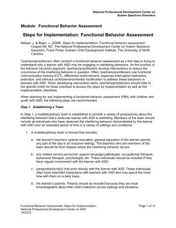 The Functional Behavioral Assessment Has Been Conducted. Now