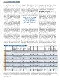 DIE KÖNIGE DER RENDITE - Seite 3
