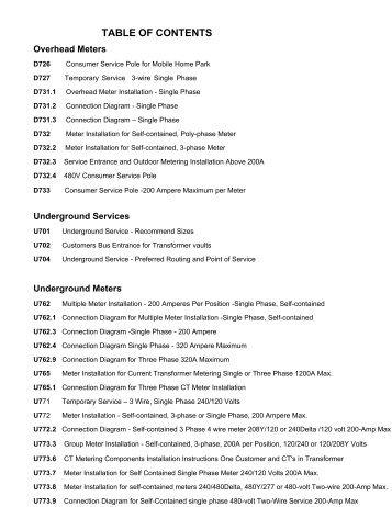 List of Work Types - OGE Energy Corp.