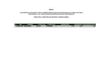 anexos. lista definitiva y propuesta selección personal taller de ...