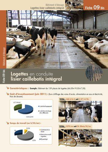 Logettes chambres d 39 agriculture picardie - Chambre d agriculture de picardie ...
