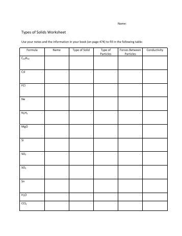 all worksheets views of solids worksheets printable worksheets guide for children and parents. Black Bedroom Furniture Sets. Home Design Ideas