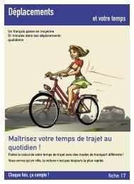 Déplacements - Espace Info Energie Pays de la Loire