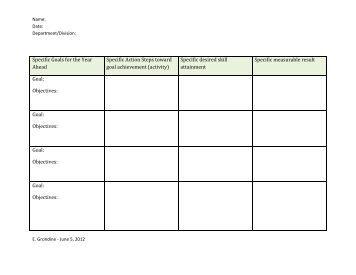 Printables Goals And Objectives Worksheet iep goals and objectives bank redmond oregon braided cord worksheet 1 25 2013