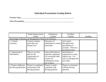 "honors thesis rubric Distribute with ""csula honors college thesis assessment rubric"" january 29, 2014 adapted from ""guidelines for faculty advisors of the senior honors thesis at tufts university,"" ""guidelines."