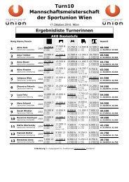 Ergebnisse Einzel - Sportunion Währing