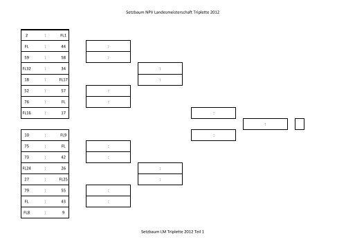 Setzbaum LM Triplette 2012 Runde 1 komplett