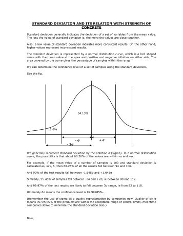 standard deviation and its relation with strength of concrete - Civil ...