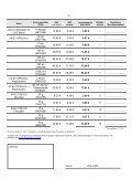 Bestellung - Infectopharm - Seite 2