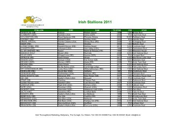 Irish Stallions 2011 - Irish Thoroughbred Marketing