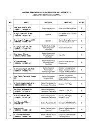 daftar sementara calon peserta diklatpim tk. ii angkatan xxviii lan ...