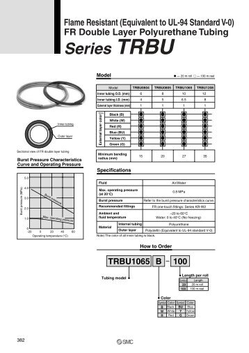 FR Double Layer Tubing Series TRB