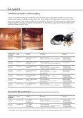 Roblon Settiesite 2011 - Page 4