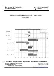 Informationen zum Arbeitsmarkt des Landes Bremen, Juni 2013