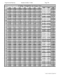 Z-tables : Probability of a larger value