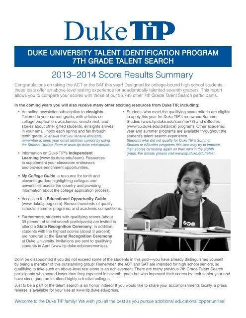 Duke University 2012