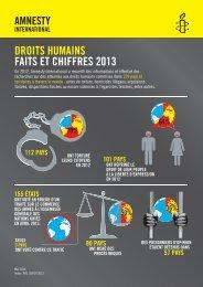 Les faits et chiffres - amnesty.be