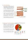中文 - Page 3