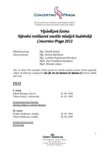 Výsledková listina Výsledková listina Národní rozhlasové sout ...