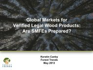 Global Markets for Verified Legal Wood Products - Rights and ...