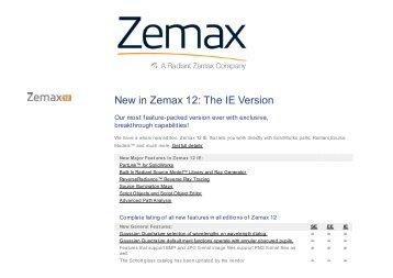 Zemax Magazines