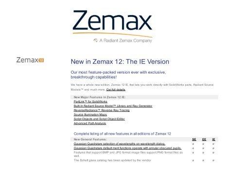 Zemax Forum