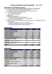 Latvijas bibliotēku darba koprādītāji 2007-2009 - Academia