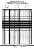 Pinzas cabezal - Industrias Enrique Galán, SA - Page 4