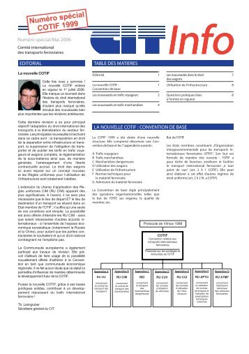 Numéro spécial/Mai 2006 EDITORIAL TABLE DES MATIERES LA ...
