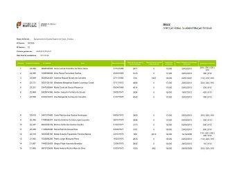 Ordenação da Graduação Profissional (ver PDF) - Escola Eugénio ...