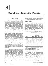 4. Capital and Commodity Markets - Union Budget & Economic Survey