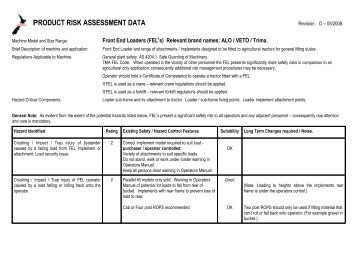 PRODUCT RISK ASSESSMENT DATA