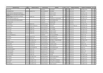 Elenco aventi diritto al voto - Terzo collegio
